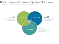 Venn Diagram For Media Objectives Ppt Images