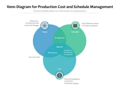 Venn Diagram For Production Cost And Schedule Management Ppt PowerPoint Presentation Infographics Smartart PDF