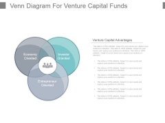 Venn Diagram For Venture Capital Funds Powerpoint Slide Information