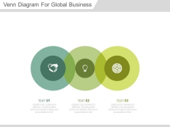 Venn Diagram Of Business Deals And Targets Powerpoint Slides