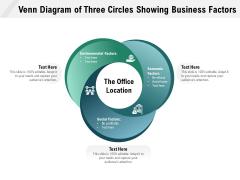 Venn Diagram Of Three Circles Showing Business Factors Ppt PowerPoint Presentation File Visual Aids PDF