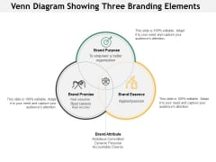 Venn Diagram Showing Three Branding Elements Ppt PowerPoint Presentation Slides Ideas