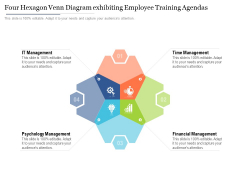 Venn Diagram Showing Time And Financial Management Ppt PowerPoint Presentation Model Guidelines PDF