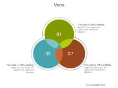 Venn Ppt PowerPoint Presentation Examples