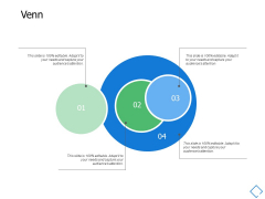 Venn Sales Review Ppt PowerPoint Presentation File Example Topics