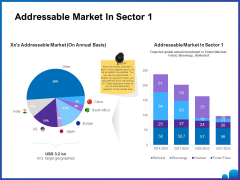 Venture Capital Funding For Firms Addressable Market In Sector Investment Ppt Infographics Clipart Images PDF