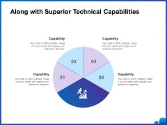 Venture Capital Funding For Firms Along With Superior Technical Capabilities Ppt Pictures Background PDF