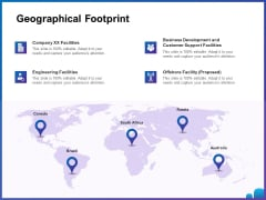 Venture Capital Funding For Firms Geographical Footprint Ppt Ideas Information PDF