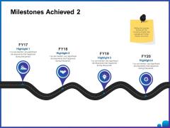 Venture Capital Funding For Firms Milestones Achieved 2 Ppt Portfolio Summary PDF