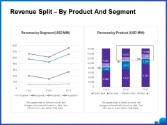 Venture Capital Funding For Firms Revenue Split By Product And Segment Ppt Infographics Elements PDF