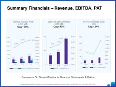 Venture Capital Funding For Firms Summary Financials Revenue Ebitda Pat Ppt Gallery Graphics PDF