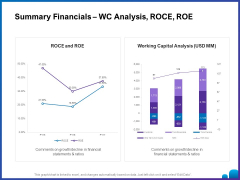 Venture Capital Funding For Firms Summary Financials Wc Analysis Roce Roe Ppt Inspiration Samples PDF