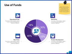 Venture Capital Funding For Firms Use Of Funds Ppt Layouts Graphic Tips PDF