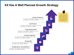 Venture Capital Funding For Firms XX Has A Well Planned Growth Strategy Ppt Portfolio Guidelines PDF