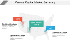 Venture Capital Market Summary Ppt PowerPoint Presentation Styles Background