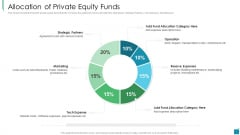 Venture Capital Pitch Decks For Private Companies Allocation Of Private Equity Funds Slides PDF