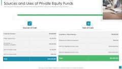 Venture Capital Pitch Decks For Private Companies Sources And Uses Of Private Equity Funds Professional PDF