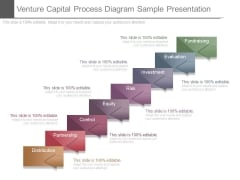 Venture Capital Process Diagram Sample Presentation