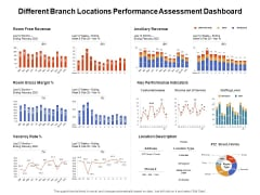 Venture Capitalist Control Board Different Branch Locations Performance Assessment Dashboard Graphics PDF