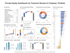 Venture Capitalist Control Board Private Equity Dashboard For Financial Review Of Company Portfolio Information PDF
