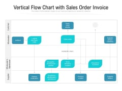 Vertical Flow Chart With Sales Order Invoice Ppt PowerPoint Presentation Icon Gallery PDF