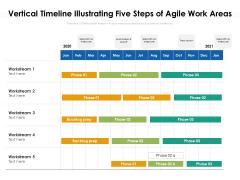 Vertical Timeline Illustrating Five Steps Of Agile Work Areas Ppt Pictures Vector PDF