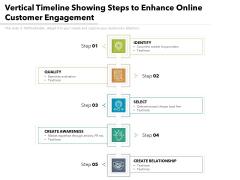 Vertical Timeline Showing Steps To Enhance Online Customer Engagement Ppt Rules PDF