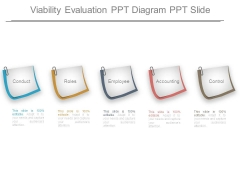 Viability Evaluation Ppt Diagram Ppt Slide