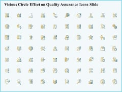 Vicious Circle Effect On Quality Assurance Icons Slide Ppt Show Gridlines PDF
