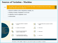 Vicious Circle Effect On Quality Assurance Sources Of Variation Machine Ppt Model Backgrounds PDF