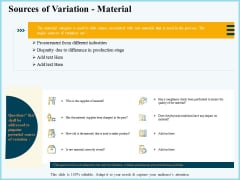 Vicious Circle Effect On Quality Assurance Sources Of Variation Material Ppt Pictures Graphics Template PDF