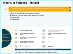 Vicious Circle Effect On Quality Assurance Sources Of Variation Method Ppt Professional Master Slide