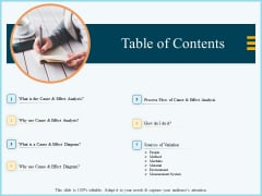 Vicious Circle Effect On Quality Assurance Table Of Contents Ppt Icon Example PDF