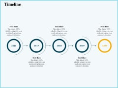 Vicious Circle Effect On Quality Assurance Timeline Ppt Pictures Visuals PDF