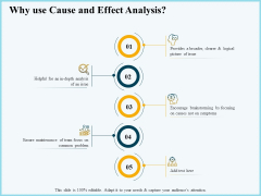 Vicious Circle Effect On Quality Assurance Why Use Cause And Effect Analysis Ppt Outline Backgrounds PDF