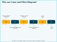 Vicious Circle Effect On Quality Assurance Why Use Cause And Effect Diagram Ppt Portfolio Example Topics PDF