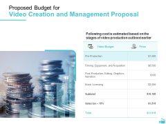 Video Development And Administration Proposed Budget For Video Creation And Management Proposal Icons PDF