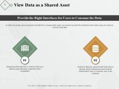 View Data As A Shared Asset Ppt PowerPoint Presentation Model Portfolio