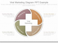 Viral Marketing Diagram Ppt Example