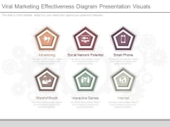 Viral Marketing Effectiveness Diagram Presentation Visuals