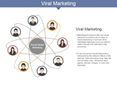 Viral Marketing Ppt PowerPoint Presentation Infographics Example