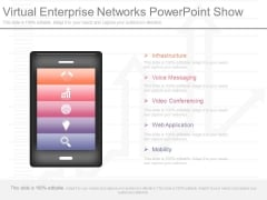 Virtual Enterprise Networks Powerpoint Show