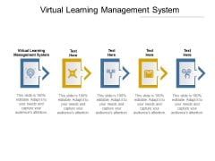 Virtual Learning Management System Ppt PowerPoint Presentation Outline Slide Cpb