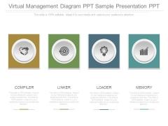 Virtual Management Diagram Ppt Sample Presentation Ppt