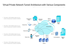 Virtual Private Network Tunnel Architecture With Various Components Ppt PowerPoint Presentation File Guide PDF