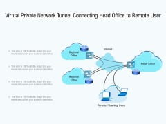 Virtual Private Network Tunnel Connecting Head Office To Remote User Ppt PowerPoint Presentation File Guidelines PDF