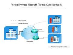 Virtual Private Network Tunnel Core Network Ppt PowerPoint Presentation Gallery Professional PDF