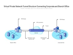 Virtual Private Network Tunnel Structure Connecting Corporate And Branch Office Ppt PowerPoint Presentation File Pictures PDF