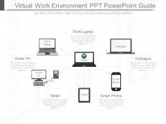 Virtual Work Environment Ppt Powerpoint Guide