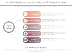 Virtual Working Environment Sample Layout Ppt Powerpoint Ideas